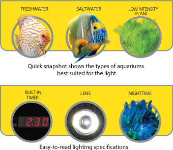Marinineland led lighting marineland get the right light fresh water saltwater reef or plant mozeypictures Image collections